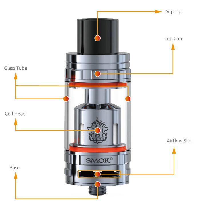 SMOK TFV8 Atomizer